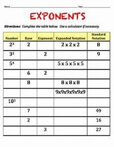 building exponents squares cubes and roots math square roots pinterest roots cube and