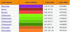 top html css colors codes scheme charts
