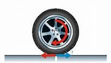 fabriquer une equilibreuse pour roue de voiture particularit 233 s du d 233 placement la science du frottement dossier
