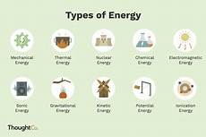 12 exles of chemical energy