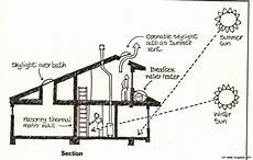passive solar house plans free 14 passive solar cabin plans to get you in the amazing