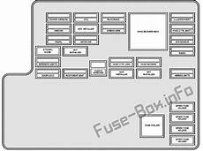 Fuse Box Diagram Gt Pontiac G6 2005 2010