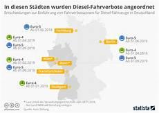 Infografik In Diesen St 228 Dten Wurden Diesel Fahrverbote