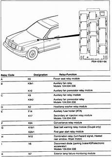 2003 mercedes s500 fuse diagram brake switch a 1993 mercedes 300e i ve noticed brake lights and lights are not working third