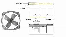 How Kitchen Exhaust Works by Quot Electric Chimney Vs Exhaust Fan Quot By Contractorbhai