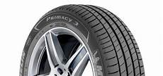 User Tests Of 225 55 R16 Summer Tyres For 2014 187 Oponeo Co Uk