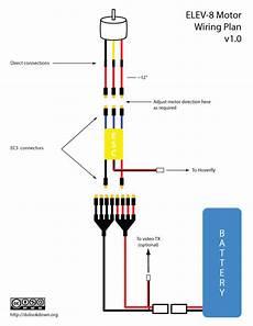 quadcopter motor rotation impremedia net