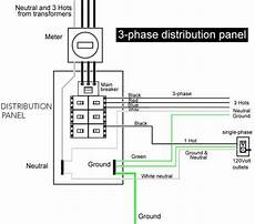 3 Phase Distribution Panel Transformer Wiring Diagram