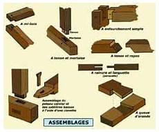 Le Colombage Types D Assemblages La Maison Alsacienne