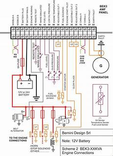 ground fault circuit interrupter wiring diagram wellread me