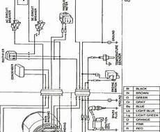 generac gp17500e wiring diagram generac gp17500e wiring diagram simple generac gp17500e wiring diagram 2018 haywire wiring