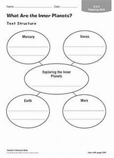 what are the inner planets 5th grade worksheet lesson planet