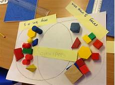 sorting worksheets year 1 7729 welcome to the year 4 home of oak and willow sorting 3d shapes