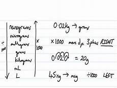 Mikrogramm In Gramm - conversions