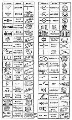 electrical schematic symbols skinsquiggles electrical wiring diagram electrical symbols