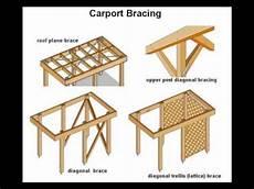 Carport Bauanleitung M 246 Chten Sie Ihre Eigenen Carports