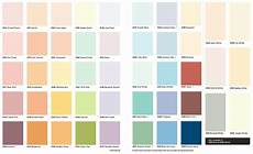 choose the right colour scheme using the nippon paint colour chart