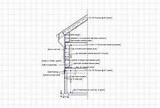 straw bale house planning permission a straw bale house plan 750 sq ft straw bale house