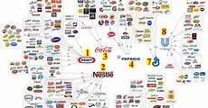 contoh perusahaan firma di indonesia ppt surpriz menu