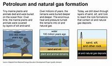 natural gas energy explained your guide to