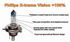 philips xtreme vision genuine philips x treme vision 100 brighter h11 xvs2 55w