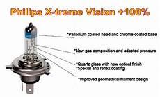 philips xtreme vision h7 genuine philips x treme xtreme vision h11 100 headlight