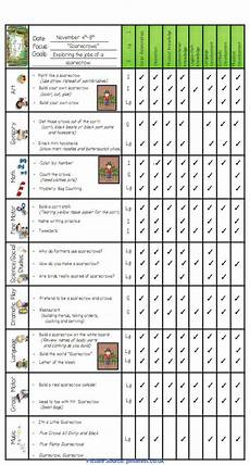 interesting read write think lesson plans free technology