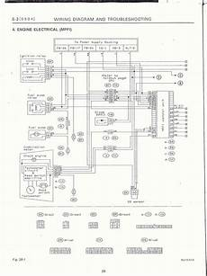 Subaru B4 Wiring Diagram by Fuel Delivery Issues Svx 1990 To Present Legacy Impreza