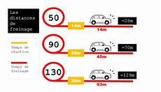 limitation vitesse conducteur conducteur exces de vitesse 50 moto plein phare