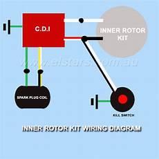 125cc pit bike wiring diagram for 125cc pit bike wiring diagram kick start wiring diagram