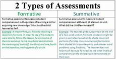 assessing and supporting your early reader s literacy at home f writes
