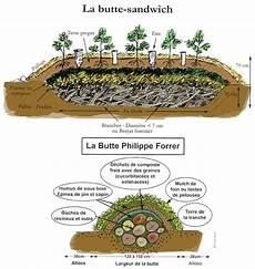 faire une butte permaculture exp 233 rimentation jardin permaculture jardin potager et potager permaculture