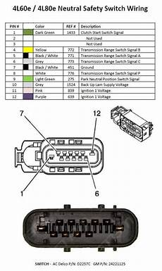 gm 4l60e neutral safety switch wiring diagram 2001 4l60e neutral safety switch the 1947 present chevrolet gmc truck message board network