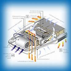 dometic freshjet 2200 am klimaanlage ebay