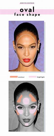 how to contour the definitive guide on how to do it right