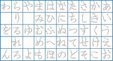 japanese practice worksheets for beginners 19475 27 downloadable hiragana charts