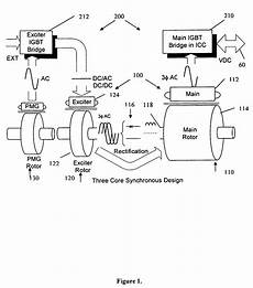 patent us7508086 aircraft engine starter generator and controller patents