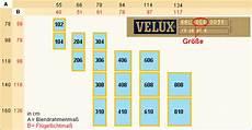 Velux Fenster Ggl 306 - velux ggl 306 ma 223 e contrio verdunkelungsrollo velux ggl