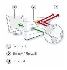 porte aperte sul web scopriamo le porte aperte sul router o firewall itmaniac
