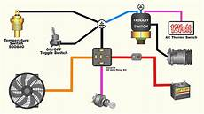 how to wire an electric fan with an ac trinary switch youtube
