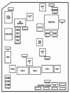 fuse diagram for 2006 pontiac grand am pontiac grand prix 2007 fuse box diagram auto genius