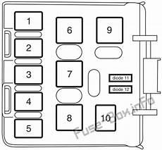 2003 lincoln aviator fuse box diagram fuse box diagram gt lincoln aviator un152 2003 2005