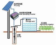 Solarpumpe Für Brunnen - solar submersible wind turbine for home senwei china