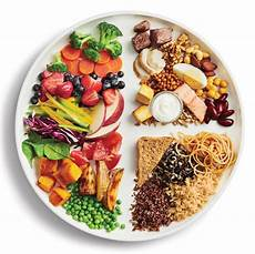 school nutrition food services