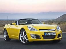 Opel Gt Roadster Marque De Voiture Allemande Histoire Et