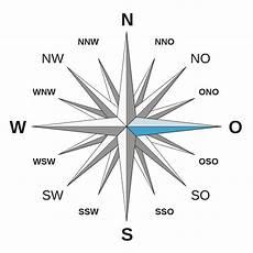 Norden Westen Süden Osten - osten