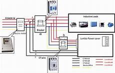 3240 Cub Cadet Wiring Diagram by Wrg 9829 Three Phase Wiring Diagram