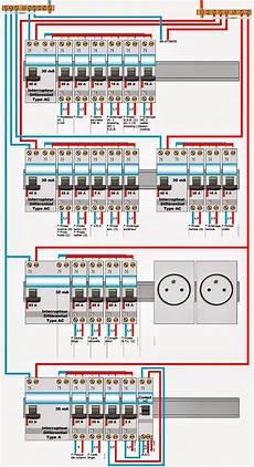 tableau electrique raccordement raccordement d un tableau electrique installation