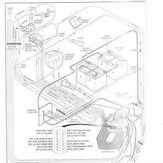 Club Car Wiring Diagram Gas Free Wiring Diagram