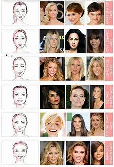 a guide to different face shapes girlsaskguys